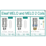 Single Eleaf Ijust 2 / Eleaf Melo 2 Titanium (Ti), Nickel (Ni) or Kanthal Coil (Istick 60W Default Tank Coil)
